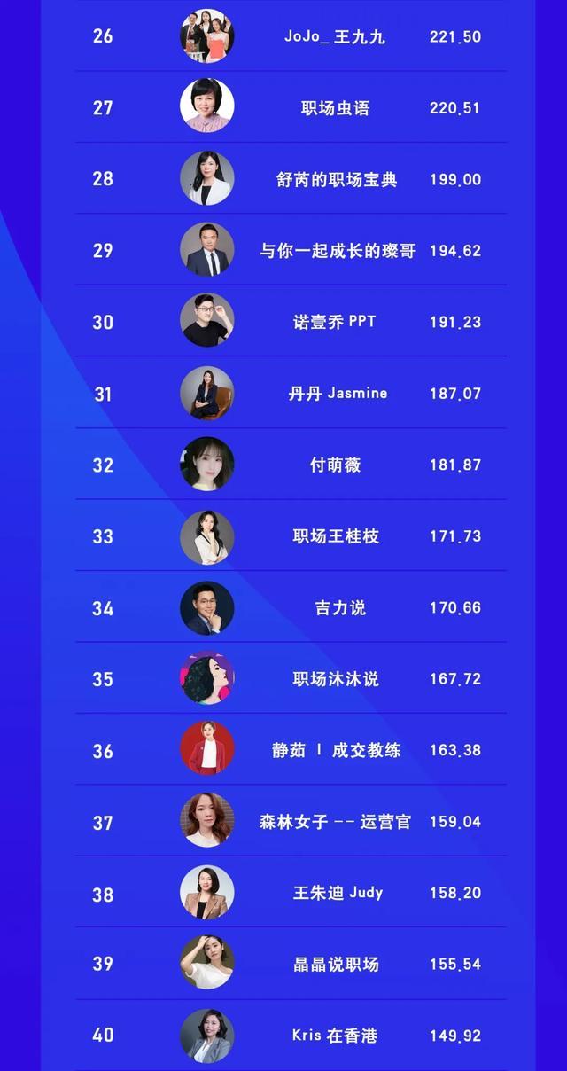 视频号泛职场自媒体TOP50榜 站长论坛 第3张