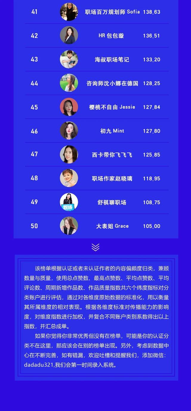 视频号泛职场自媒体TOP50榜 站长论坛 第4张